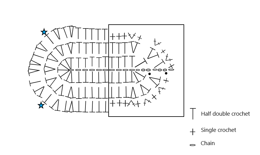 Graph to crochet Sole